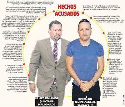 Quintana y Cucho seguirán en prisión