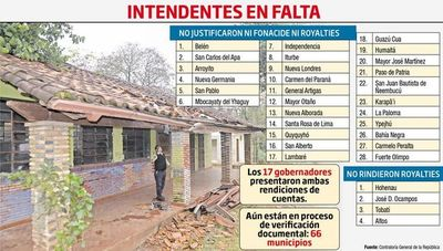 Al menos 27 municipios recibirán tarde dinero de Fonacide