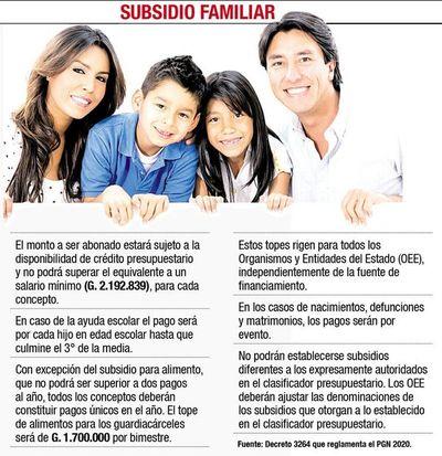 """Estiman ahorro de US$ 36 millones, pero mantienen el """"subsidio familiar"""""""