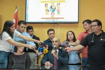 Ministerio refuerza y garantiza atención en hospitales mediante contratación de 700 nuevos profesionales