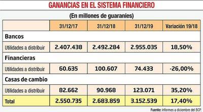Las utilidades de  bancos crecieron el año pasado 18,5%, según el BCP