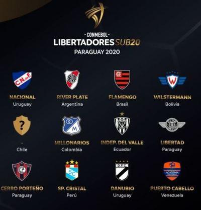 Cerro Porteño y Libertad conocieron a sus rivales