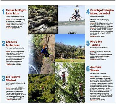 Opciones y precios para hacer turismo de aventura en Paraguay