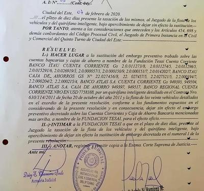 Se levanta embargo preventivo sobre cuentas de la Fundación Tesãi