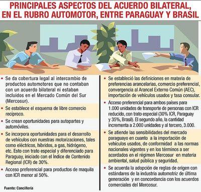 Hoy se  suscribe con Brasil el  acuerdo automotor,   relegado durante décadas