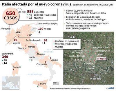 Paraguaya residente en  Italia asegura que vencerá al coronavirus covid-19