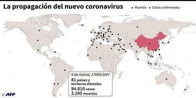 Unesco: El coronavirus ha dejado a 290 millones de escolares sin colegio