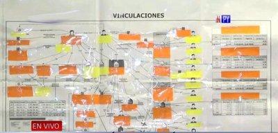 SET investiga evasión fiscal de empresaria que trajo a Ronaldinho a Paraguay