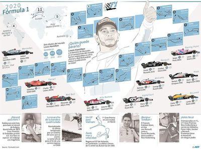 Así se presenta Fórmula 1
