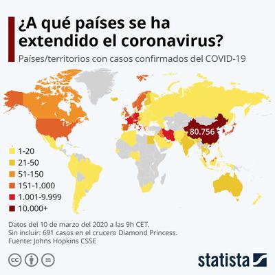 El coronavirus puede sobrevivir en el aire durante 30 minutos, según estudio