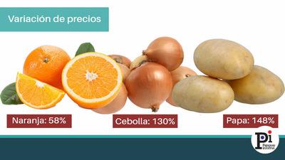 Precios de frutas y verduras se disparan con la crisis