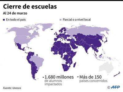 Unesco lanza coalición para asegurar la educación durante la pandemia