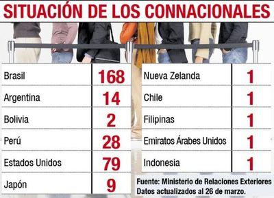 Paraguayo muere por coronavirus  en EE.UU. y 300 varados en el exterior