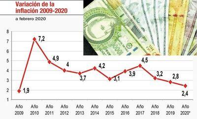 No creen que una mayor inyección de dinero represente riesgo inflacionario