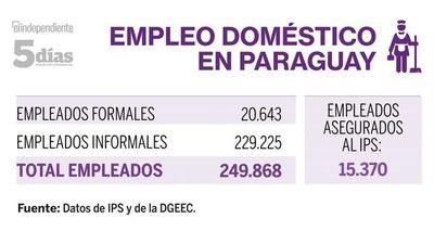 De 250 mil empleados domésticos, solo 15 mil tienen IPS
