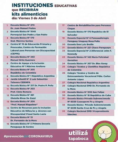 Kits de alimentos alcanzarán hoy a padres de 33 instituciones educativas de Asunción