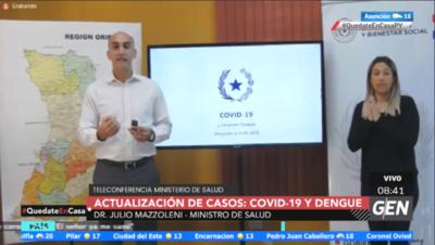 HOY / Actualización de casos: COVID-19 y Dengue