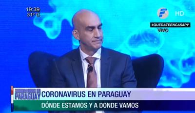 Así sería el peor escenario de la pandemia en Paraguay