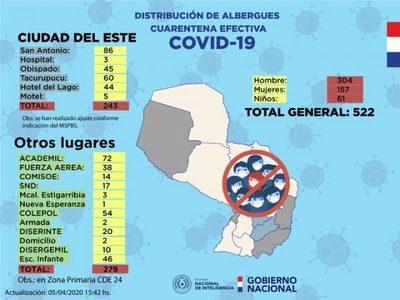 En dos semanas, ningún compatriota llevado a albergues presentó síntomas  de Covid-19