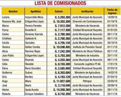 La Essap paga sueldo a comisionados
