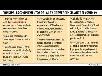 FONDO DE EMERGENCIA AGUANTARÁ HASTA MAYO, AFIRMAN EN HACIENDA