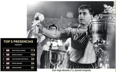 Éver Almeida, el hombre récord de la Libertadores