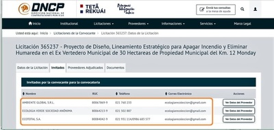 EVIDENCIAS sobre NEGOCIADO de G. 480 millones en VERTEDERO MUNICIPAL