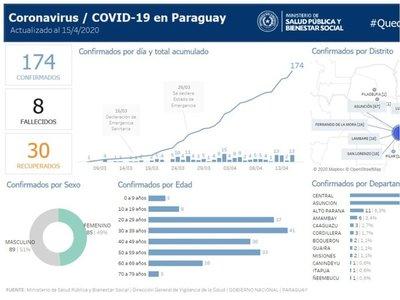 Lista completa de las 28 ciudades del país con coronavirus