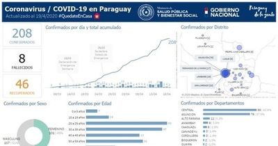 Coronavirus en San Lorenzo: reporte tranquilizador