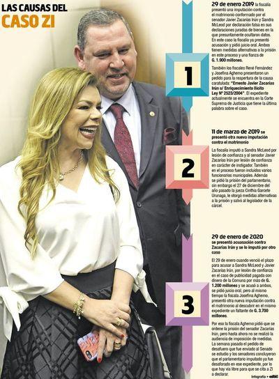 Zacarías Irún tiene tres procesos, dos pedidos de juicio y uno de prisión