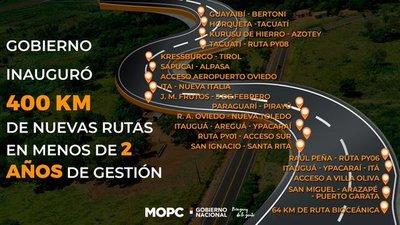 Gobierno inaugura casi cuatrocientos kilómetros de ruta en once departamentos