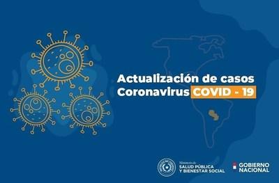 Salud confirma cinco nuevos casos positivos de coronavirus y nueve recuperados