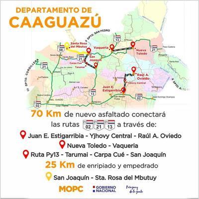 Gobierno inaugura setenta kilómetros de obras viales en Caaguazú