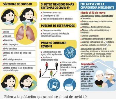 Piden a la población que se realice el test de covid-19