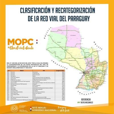 El mapa vial del Paraguay cambió después de 57 años