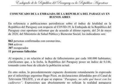 Salud sale al paso de desatinadas expresiones de médico argentino