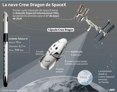 EE.UU., listo a reanudar vuelos tripulados