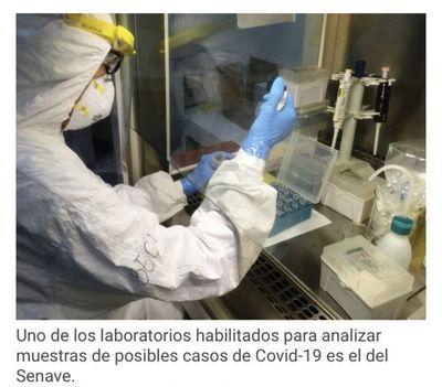 Con 12 nuevos positivos, casos de Covid-19 llegan a 877