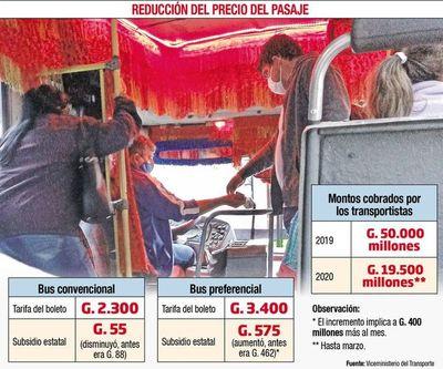 Gobierno baja precio del pasaje, pero a cambio, sube  subsidios a transportistas