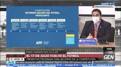 HOY / El 17 de julio vuelve el fútbol paraguayo, lo anuncian desde la APF
