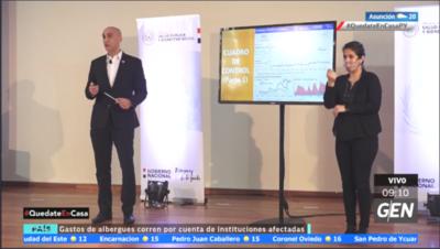 HOY / Ministro Julio Mazzoleni, sobre el informe de la DNCP, sobre compra de insumos médicos