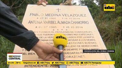 Cronología del crimen de Pablo Medina y Antonia Almada