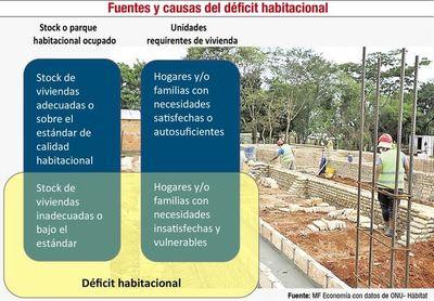 Déficit habitacional como oportunidad para reactivar la economía