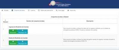 HOY / Mitic habilita portal de  control de gastos Covid-19