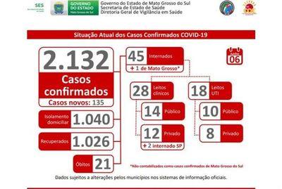 """""""Hay proyecciones de que lo peor está por venir"""", dice el secretario de Salud de Mato Grosso do Sul luego de presentar el número de infectados Total vista: 20333"""