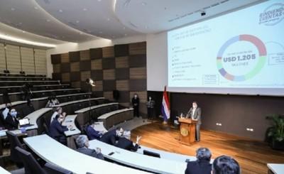 Hacienda ya utilizó US$ 1.205 millones de la Ley de Emergencia