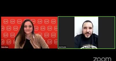 LN Live: José Ayala prepara documental sobre historia de cines paraguayos para el 2021