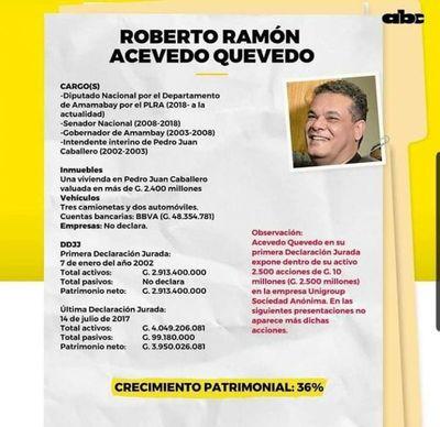 Diputado Roberto Ramón Acevedo Quevedo; sin hacer nada amasa una fortuna millonaria