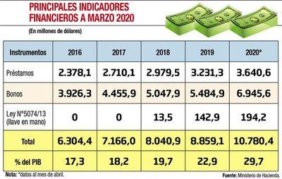 """Ante nueva deuda, gremio pide """"ni un centavo más para gastos rígidos"""""""