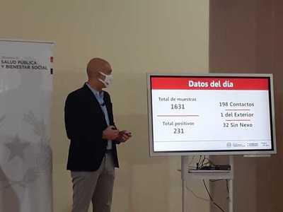 """El peor reporte en lo que va de la Pandemia: """"Los datos de hoy representan una bandera roja"""", alerta Mazzoleni"""